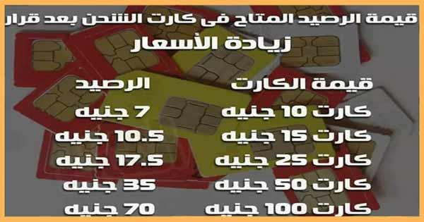 زيادات جديدة لكروت الشحن وخفض قيمتها بنسبة 30 %لشركات المحمول المصرية