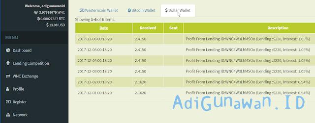 Bonus Harian dan Bulanan dari Westerncoin