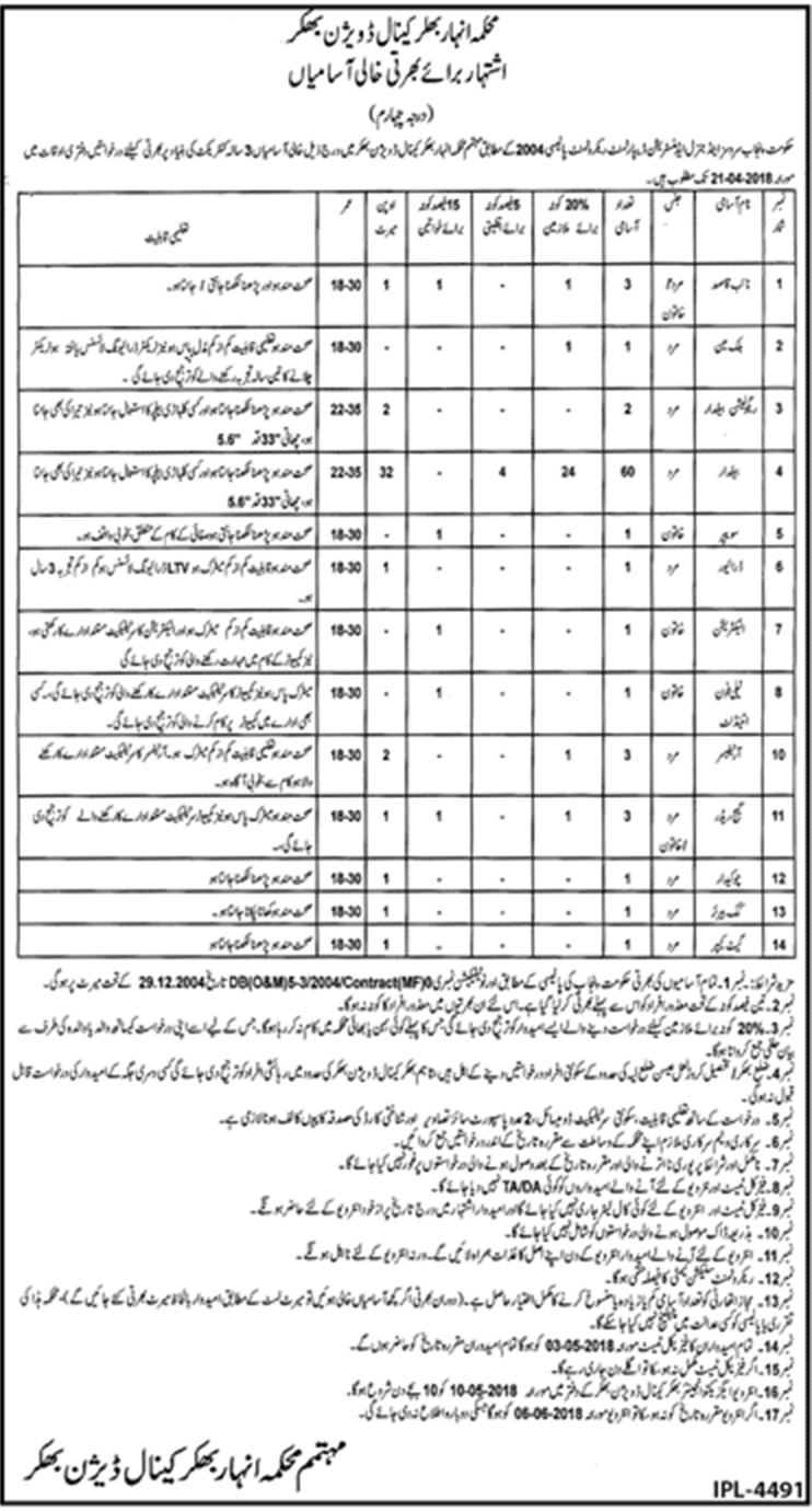 Jobs In Irrigation Department Bhakkar April 2018