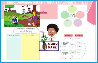 Download Kunci Jawaban Soal Kelas 6 Tema 1 Subtema 1 Pembelajaran 1 Halaman 2, 4, 6, 14 Dilengkapi Pembahasan