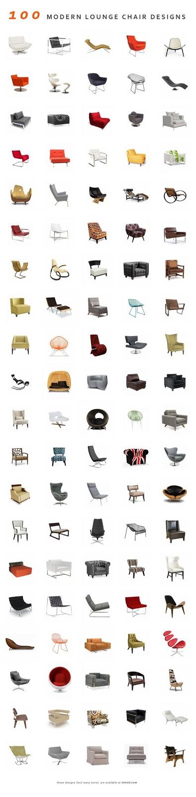 desain kursi cafe pilihan modern