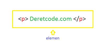 Apa itu elemen html
