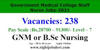 Government Medical College 238 Staff Nurse Jobs
