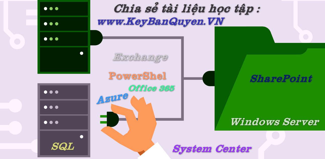 Tổng hợp tài liệu học Windows Server, Exchange, SQL, SharePoint , System Center , Lập trình, Ứng dụng di động.