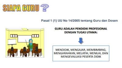 Struktur Kurikulum Program PPG Dalam Jabatan
