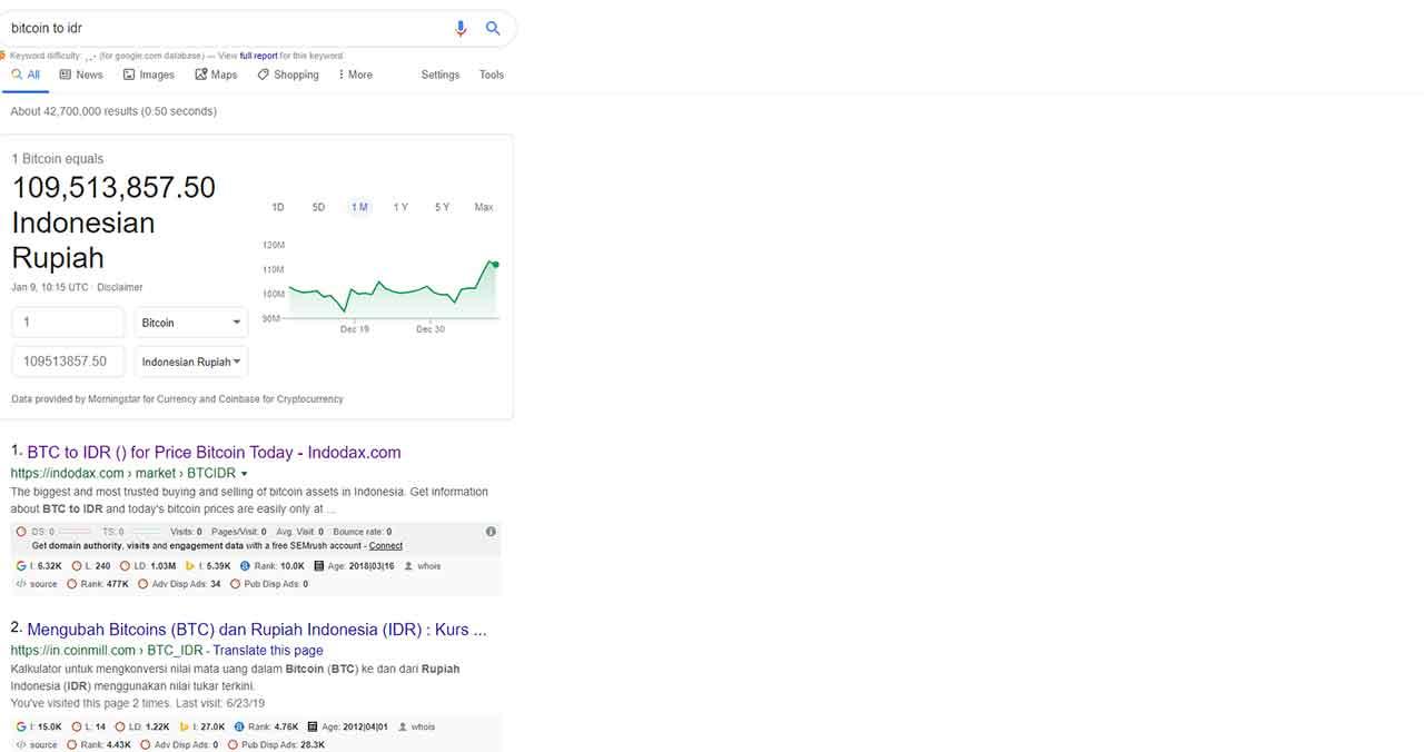 penukaran bitcoin ke rupiah