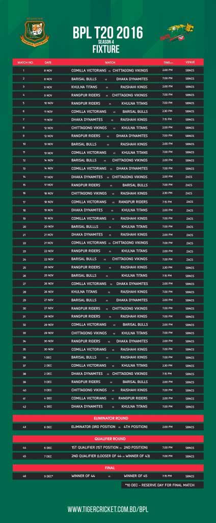 BPL 2016 Match Schedule