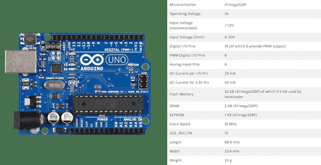 لوح الاردوينو اونو Arduino Uno