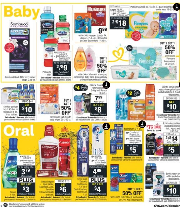 CVS Weekly Ad Preview 7/26-8/1