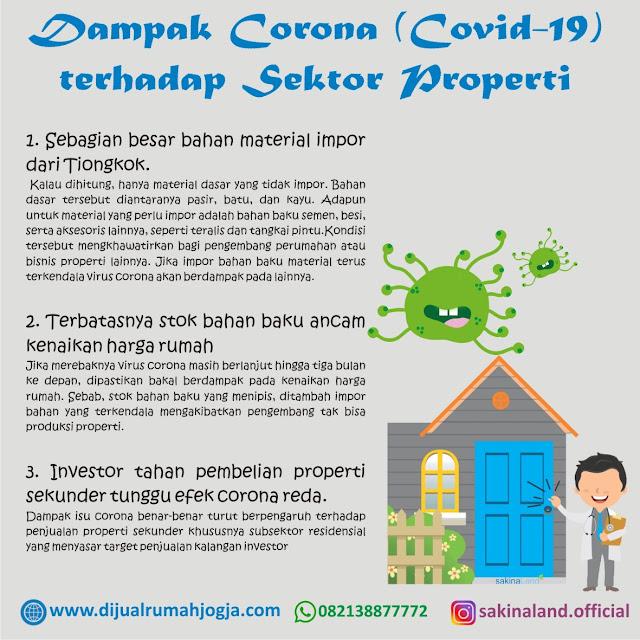 Dampak Corona (Covid-19) terhadap Sektor Properti