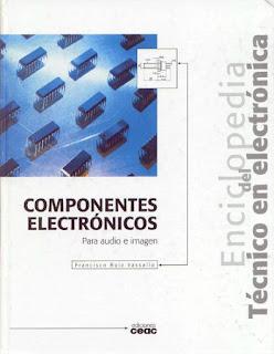 Componentes Electrónicos para Audio e Imagen