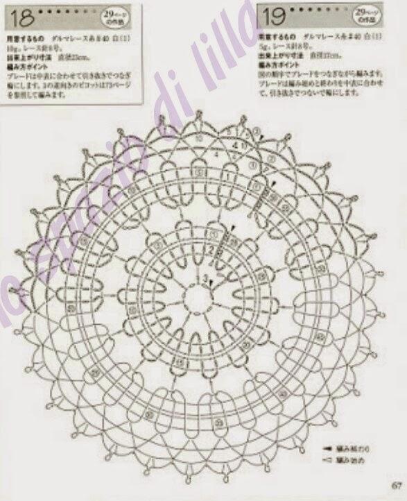 Lo spazio di lilla album di schemi con pizzo di bruges for Merletti all uncinetto schemi
