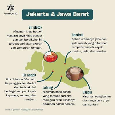 Peta Minuman Tradisional Jakarta & Jawa Barat