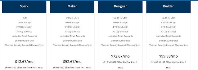 top four plans of Managed wordpress hosting liquid web