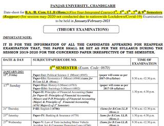 Panjab University Date Sheet 2021