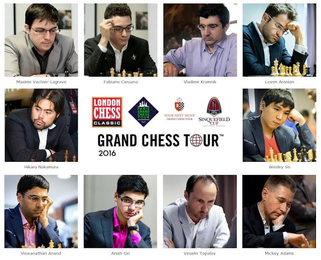 les participants au London Chess Classic 2016