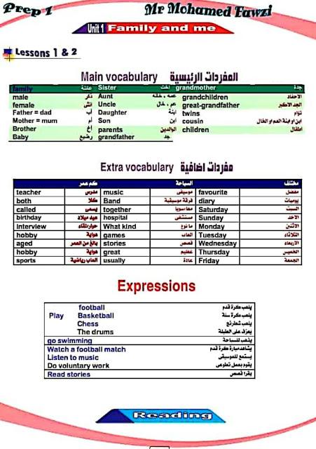 الوحده الاولي في اللغه الانجليزية للصف الاول الاعدادى منهج جديد لمستر محمد فوزى