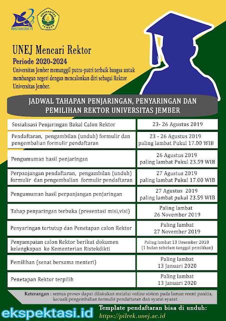 Jadwal Tahap Penjaringan, penyaringan dan pemeilihan rektor Universitas Jember 2020 - 2024