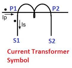 symbol of CT
