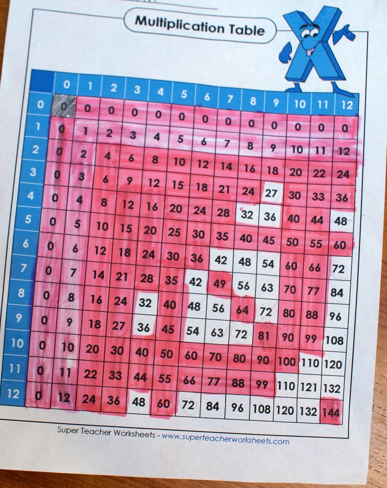 Fantastic Fourth Grade Multiplication Facts