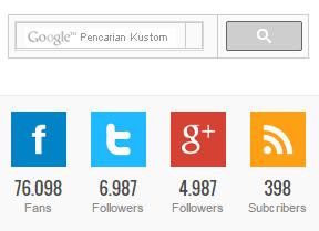 Cara,pasang,wigdet.search.google,blog