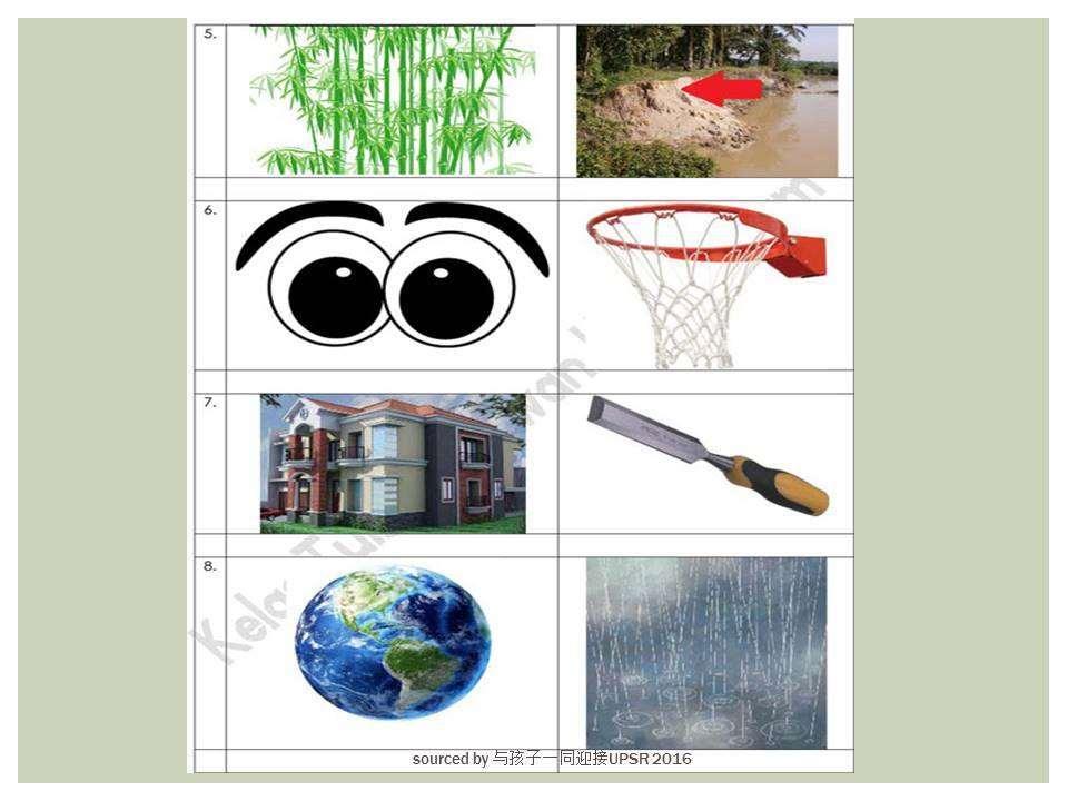 Contoh Jawapan Menulis Peribahasa Berdasarkan Gambar (UPSR
