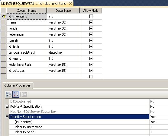 Desain tabel inventaris pada aplikasi inventaris