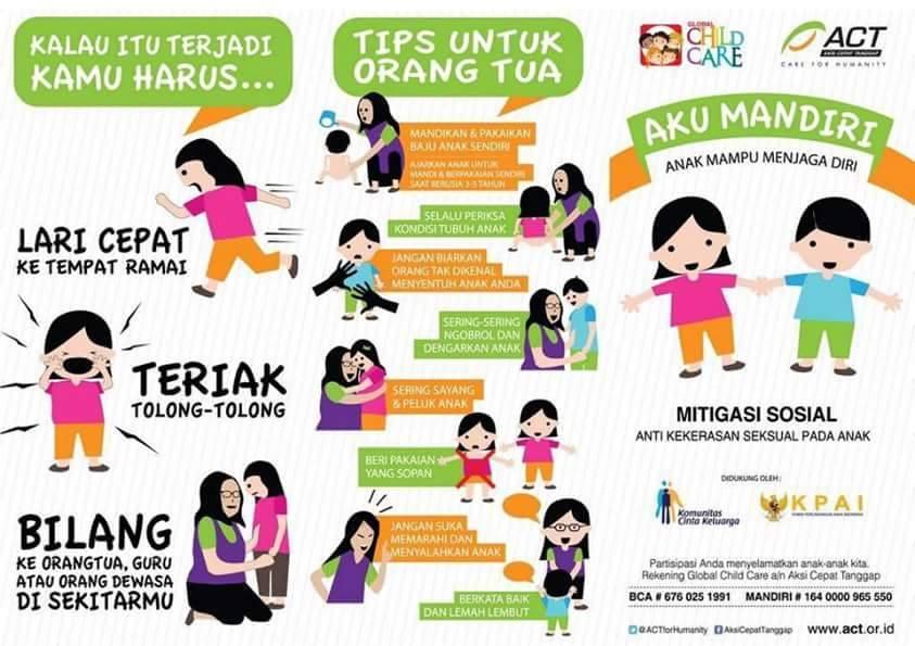 Indonesian anak universitas indonesia - 1 1