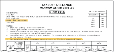 Aircraft Takeoff and Landing Performance