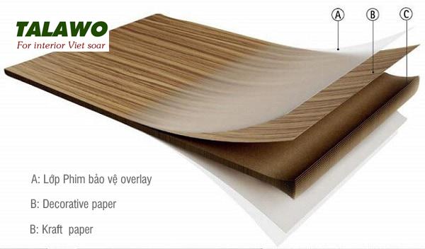 Cấu tạo lớp giấy melamine phủ trên lõi ván công nghiệp