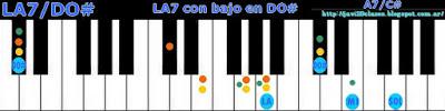 acorde piano chord la7 con bajo en do#