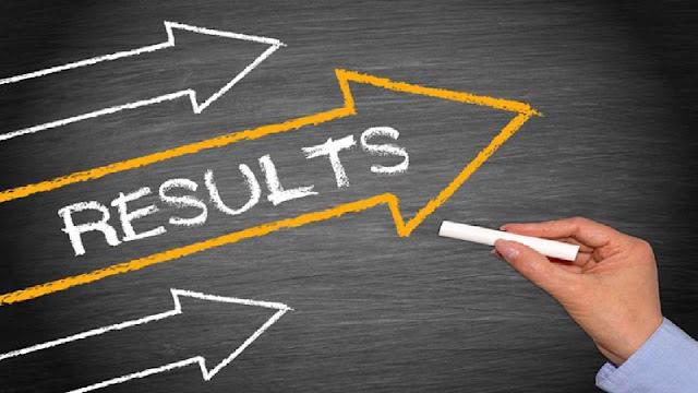 UPSC CDS II 2019 Final Result