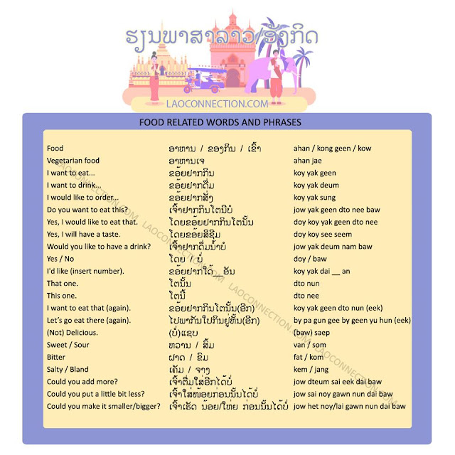 Learn Lao and English:  Food related words and phrases