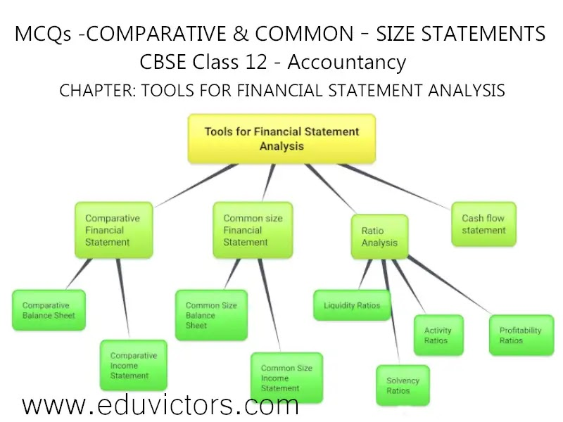 Cbse Papers Questions Answers Mcq Cbse Class 12 Accountancy Mcqs Comparative Common Size Statements Eduvictors Class12accountancy