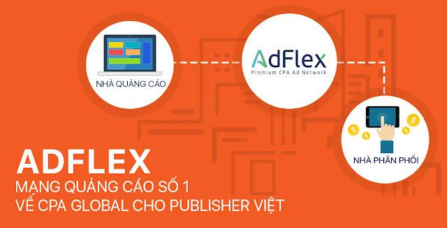 Kiếm Tiền Cùng AdFlex CPO - Kiếm Tiền Online Thu Nhập Khủng Tại Nhà