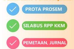 Download LENGKAP PERANGKAT PEMBELAJARAN GURU KELAS 1 SD/MI Kurikulum 2013