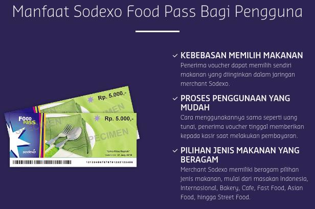 Cara menukarkan sodexo voucher makan