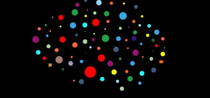 5 Important Neural Network Algorithms