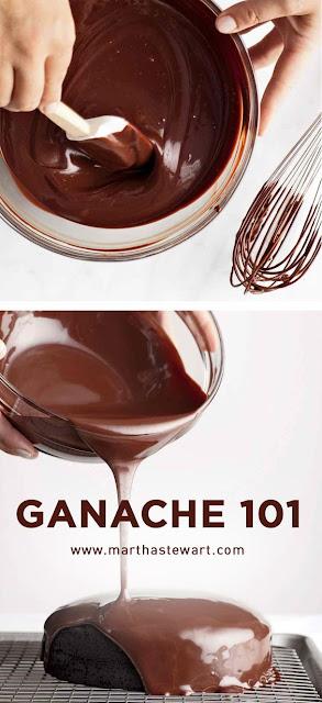 Ganache 101