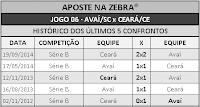 LOTECA 703 - HISTÓRICO JOGO 06