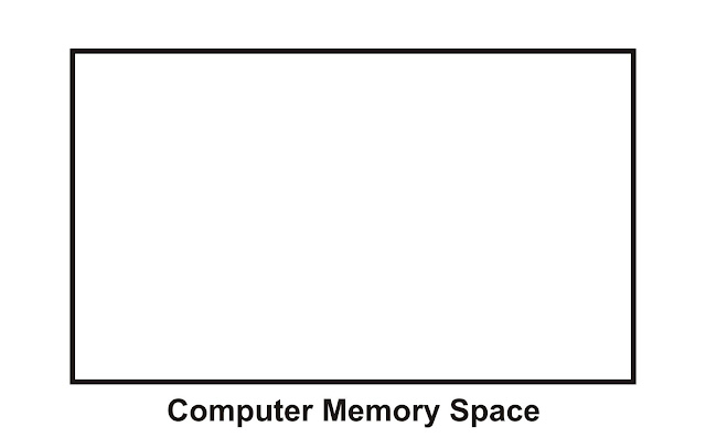 Variable space