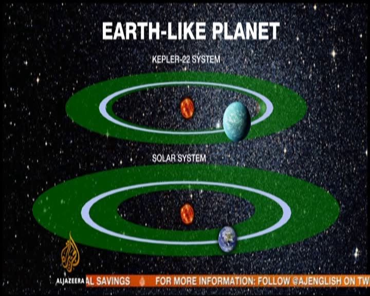 kepler planet distance from earth - photo #9