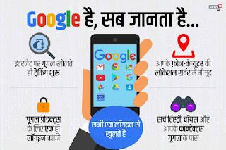 स्मार्ट फोन में बैटरी ना होने पर भी Google ट्रैक कर रहा है आपकी लोकेशन