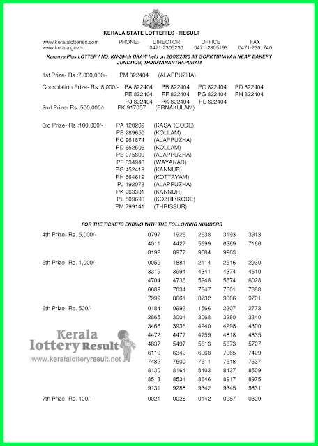 Kerala  Lottery Result 20-02-2020 Karunya Plus KN-304 Lottery Result