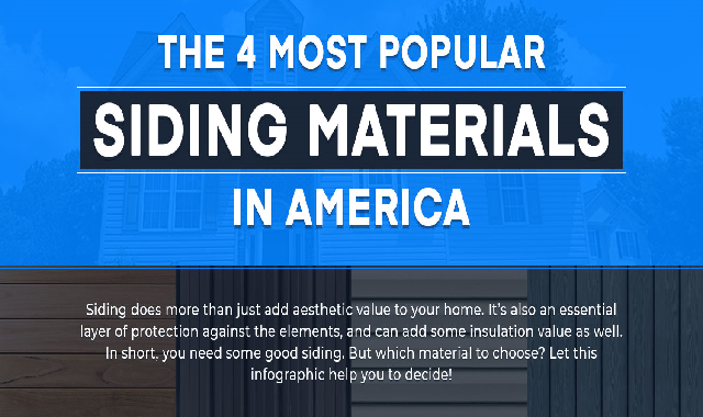 The 4 Most Popular Siding Materials in America #infographic