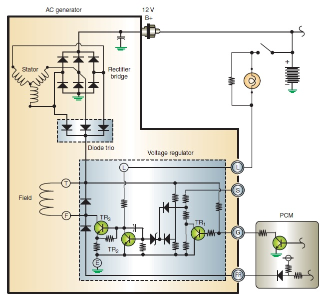 Ac Delco 4 Wire Alternator Wiring Diagram Schematic Of Mitsubishi Charging System Using Both An
