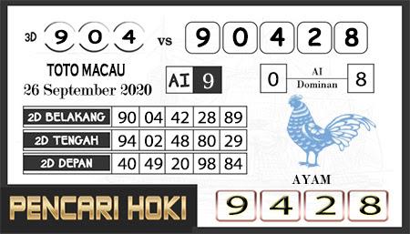 Prediksi Pencari Hoki Group Macau Sabtu 26 September 2020