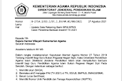 Update Data Rekening Bank GPAI BPNS Calon Penerima Bantuan Insentif TA 2021