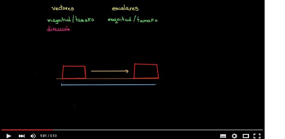 Projectile Motion  Kinematics  PhET