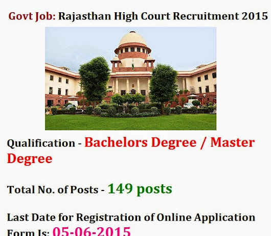 Rajasthan High Court Recruitment 2015